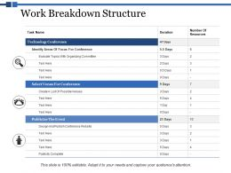 Work Breakdown Structure Ppt Powerpoint Presentation Summary Model