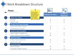 Work Breakdown Structure Ppt Samples Download