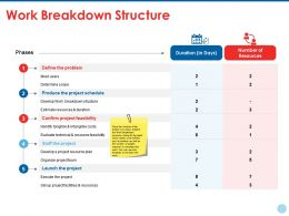 Work Breakdown Structure Ppt Styles Objects