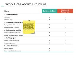 Work Breakdown Structure Ppt Summary Example Introduction
