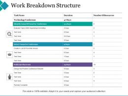 Work Breakdown Structure Ppt Summary Infographic Template