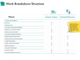 Work Breakdown Structure Presentation Images