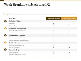 Work Breakdown Structure Problem M2147 Ppt Powerpoint Presentation Model Inspiration