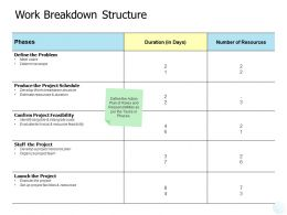 Work Breakdown Structure Problem Ppt Powerpoint Presentation Styles