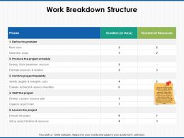 Work Breakdown Structure Resource Feasibility Ppt Powerpoint Presentation
