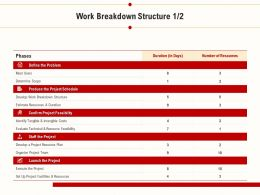 Work Breakdown Structure Resource Plan Ppt Powerpoint Presentation Graphics