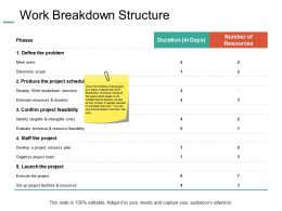 Work Breakdown Structure Resources Ppt Powerpoint Presentation Ideas Maker