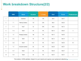 Work Breakdown Structure Strategy Management Ppt Powerpoint Presentation Design Ideas