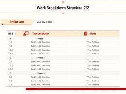 Work Breakdown Structure Task Description Ppt Powerpoint Presentation Slides