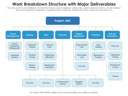 Work Breakdown Structure With Major Deliverables