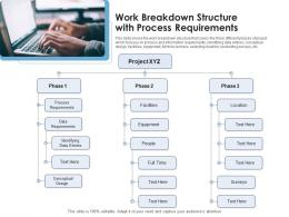 Work Breakdown Structure With Process Requirements