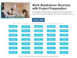 Work Breakdown Structure With Project Preparation