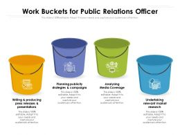 Work Buckets For Public Relations Officer