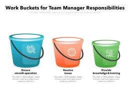 Work Buckets For Team Manager Responsibilities