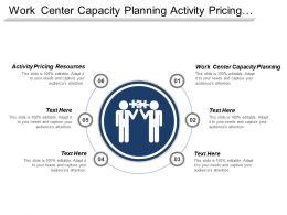 Work Center Capacity Planning Activity Pricing Resources Internal Activities