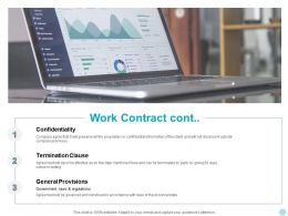Work Contract Cont Clause Ppt Powerpoint Presentation Infographics