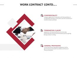 Work Contract Contd Termination Ppt Powerpoint Presentation Ideas
