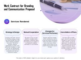 Work Contract For Branding And Communication Proposal Ppt Format Ideas