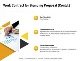 Work Contract For Branding Proposal Contd L1447 Ppt Powerpoint Presentation Ideas