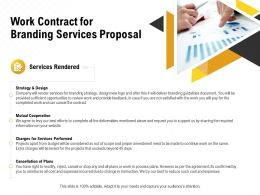 Work Contract For Branding Services Proposal Ppt Powerpoint Presentation Shapes