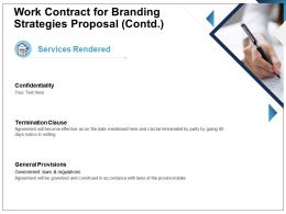 Work Contract For Branding Strategies Proposal Contd Ppt Powerpoint Presentation