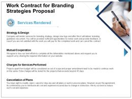 Work Contract For Branding Strategies Proposal Ppt Powerpoint Presentation Outline Portfolio