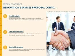 Work Contract Renovation Services Proposal Contd Termination Powerpoint Slides