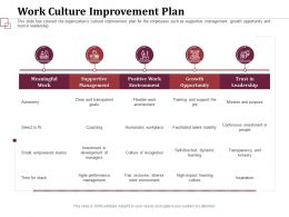 Work Culture Improvement Plan Empowered Teams Ppt Powerpoint Presentation Tips