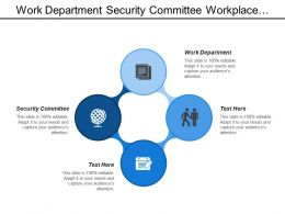 Work Department Security Committee Workplace Relation Committee Audit Committee