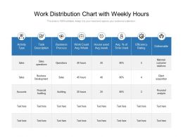 Work Distribution Chart With Weekly Hours