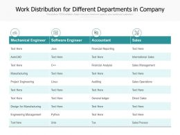 Work Distribution For Different Departments In Company