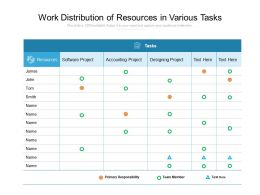 Work Distribution Of Resources In Various Tasks