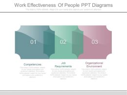 Work Effectiveness Of People Ppt Diagrams