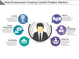 Work Environment Covering Comfort Positive Reinforcement And Team Building
