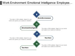Work Environment Emotional Intelligence Employee Benefits Selling Techniques