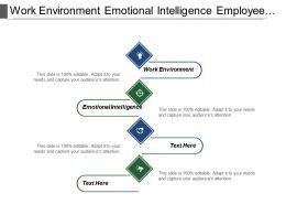 work_environment_emotional_intelligence_employee_benefits_selling_techniques_Slide01