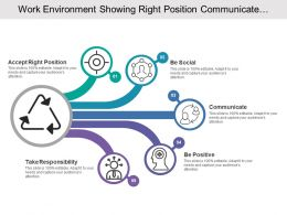Work Environment Showing Right Position Communicate And Responsibility