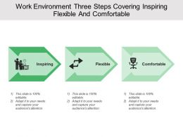Work Environment Three Steps Covering Inspiring Flexible And Comfortable