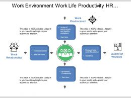 Work Environment Work Life Productivity Hr Integration With Converging Arrows And Icons