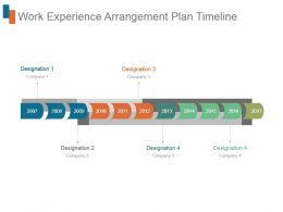 Work Experience Arrangement Plan Timeline Presentation Slides