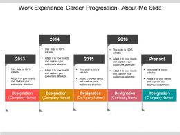 Work Experience Career Progression About Me Slide Sample Of Ppt