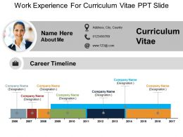 Work Experience For Curriculum Vitae Ppt Slide