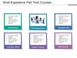 Work Experience Part Time Courses Volunteering Vacation Job
