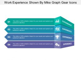 Work Experience Shown By Mike Graph Gear Icons