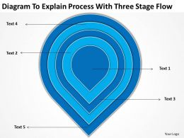 Work Flow Business Process Diagram To Explain With Three Stage Powerpoint Templates