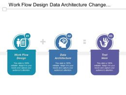 Work Flow Design Data Architecture Change Control Board