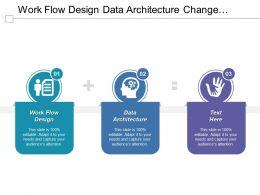work_flow_design_data_architecture_change_control_board_Slide01