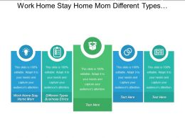 Work Home Stay Home Mom Different Types Business Ethics Cpb