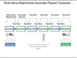 Work Items Attachments Associate Passion Customer Advocacy Superior Results