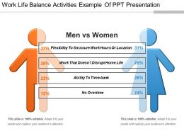 Work Life Balance Activities Example Of Ppt Presentation